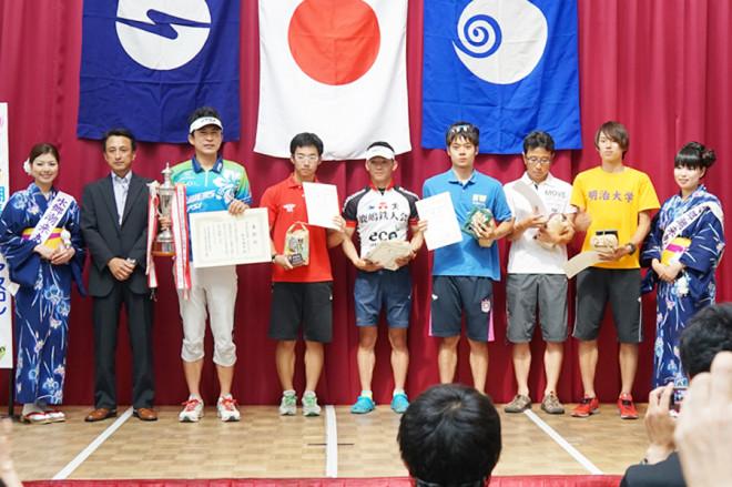 winners_overall