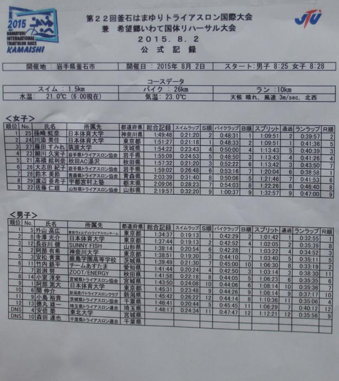 Kamaishi_Result